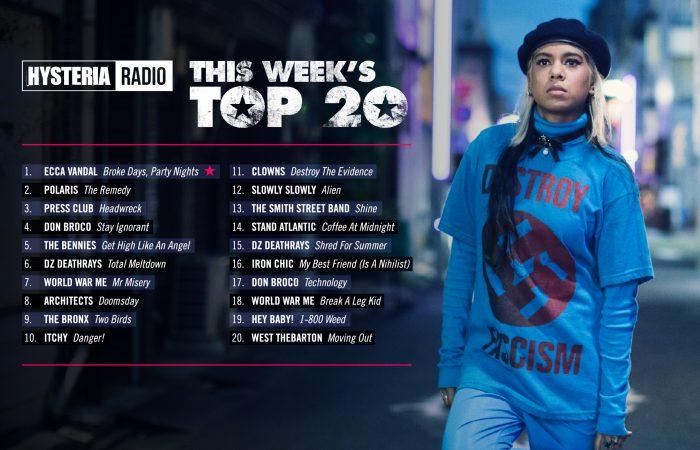 HYSTERIA RADIO // Top 20 Tracks for Tuesday 7 November, 2017