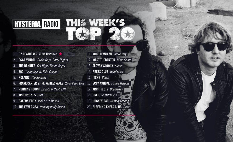 HYSTERIA RADIO // Top 20 Tracks for 21 November, 2017
