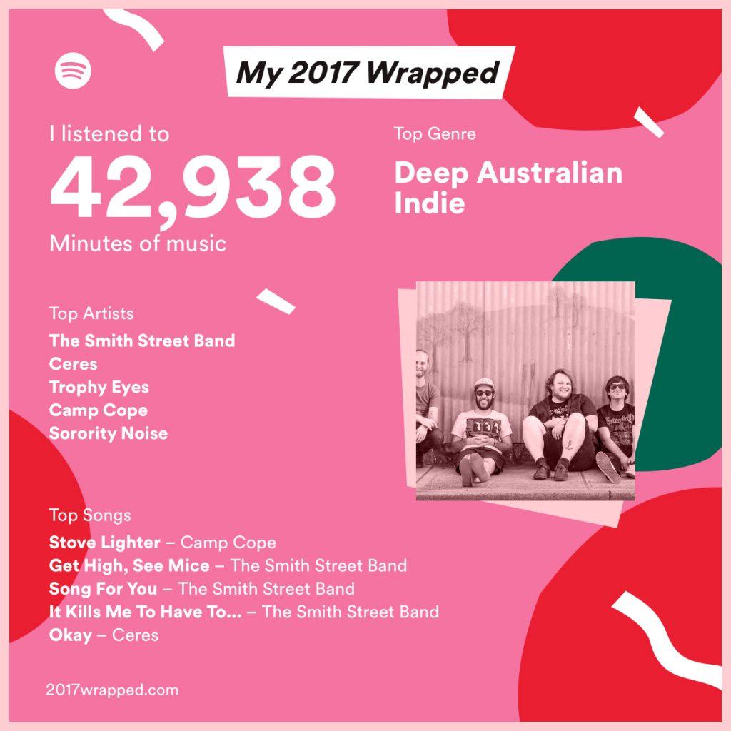 deep australian indie